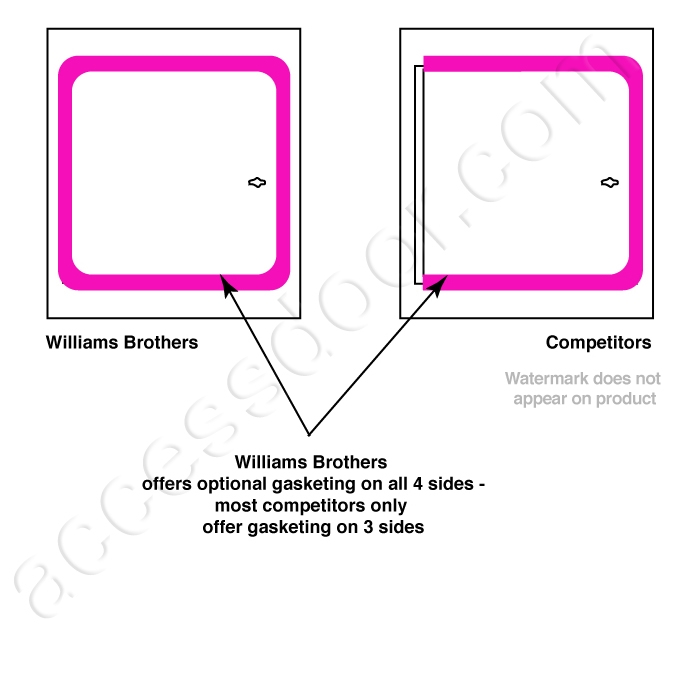 Williams Brothers SMP 120 Series Surface Mounted Access Door for Walls & Ceilings - WB SMP 120-8x8
